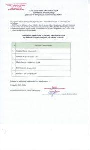 Lista kandydatów zakwalifikowanych do oddzału przedszkolnego w ZSP w Świątnikach