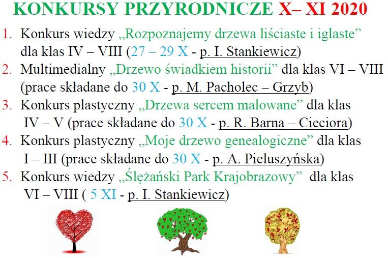 Lista konkursów przyrodniczych organizowanych w ZSP w Świątnikach w X-XI 2020
